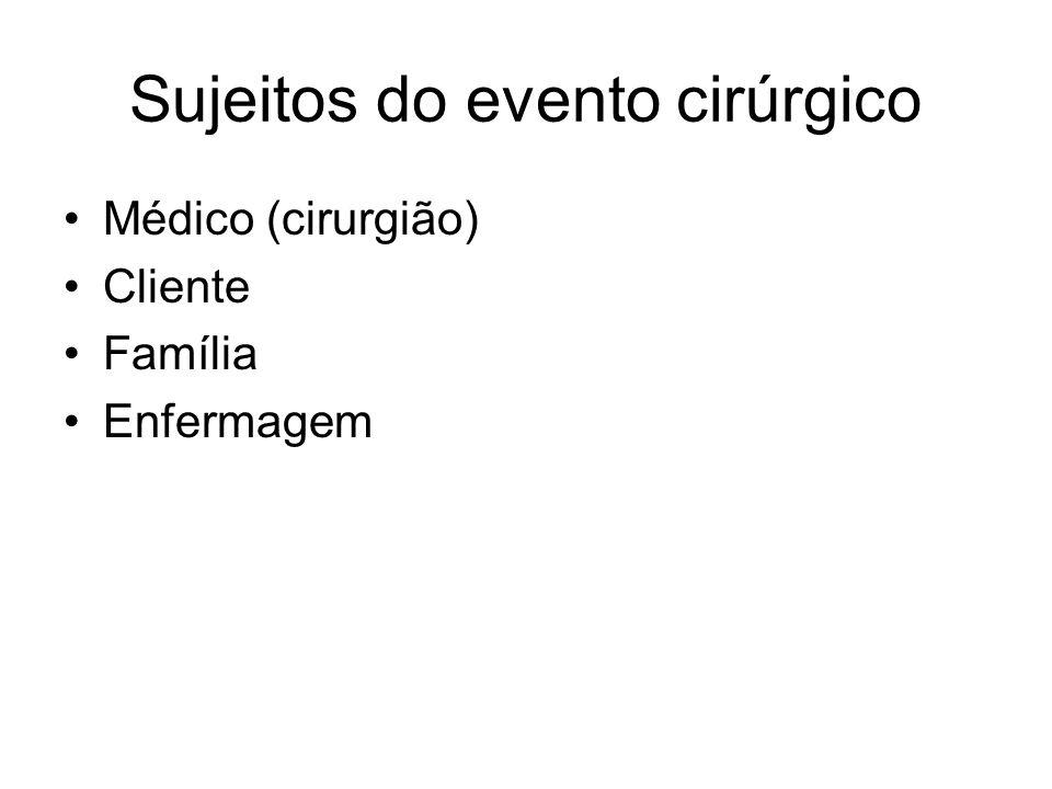 Sujeitos do evento cirúrgico