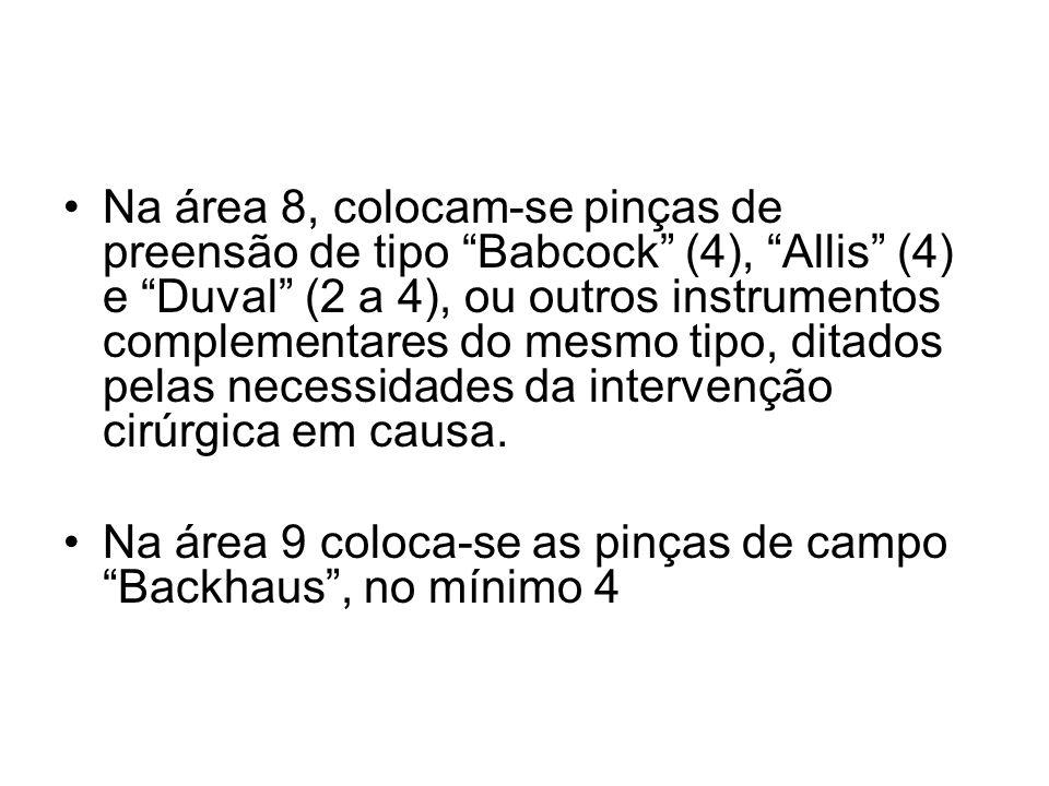 Na área 8, colocam-se pinças de preensão de tipo Babcock (4), Allis (4) e Duval (2 a 4), ou outros instrumentos complementares do mesmo tipo, ditados pelas necessidades da intervenção cirúrgica em causa.