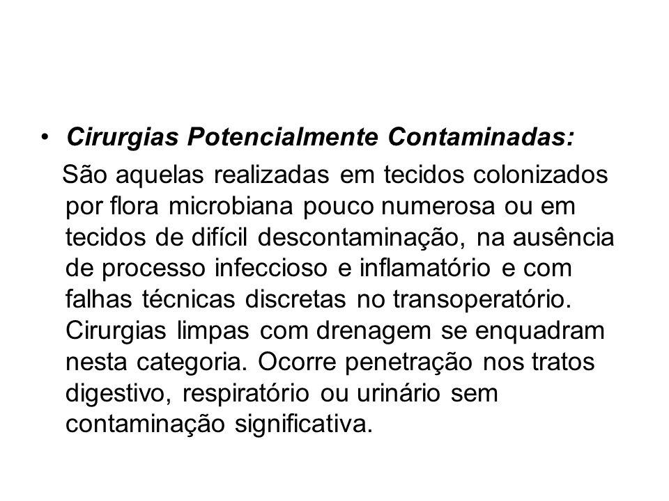 Cirurgias Potencialmente Contaminadas: