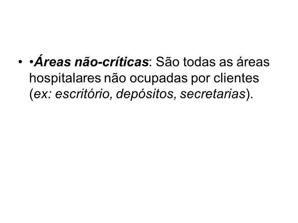 •Áreas não-críticas: São todas as áreas hospitalares não ocupadas por clientes (ex: escritório, depósitos, secretarias).