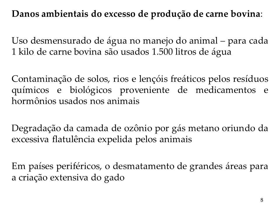 Danos ambientais do excesso de produção de carne bovina: