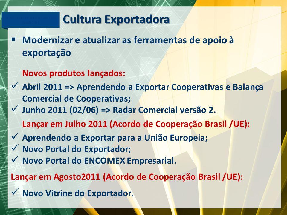 Cultura Exportadora Modernizar e atualizar as ferramentas de apoio à exportação. Novos produtos lançados:
