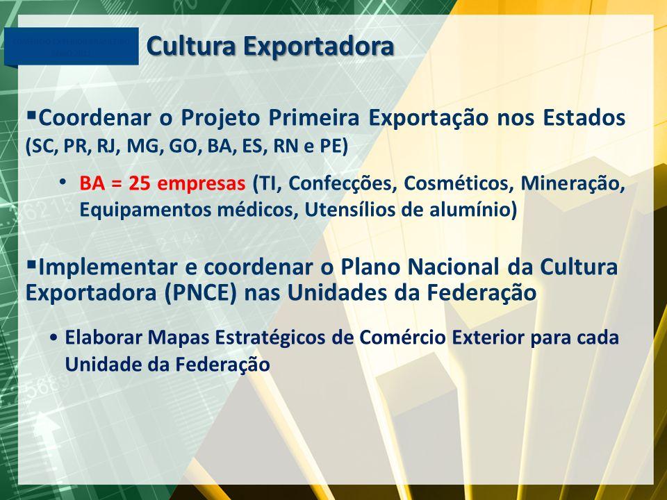 Cultura Exportadora Coordenar o Projeto Primeira Exportação nos Estados (SC, PR, RJ, MG, GO, BA, ES, RN e PE)