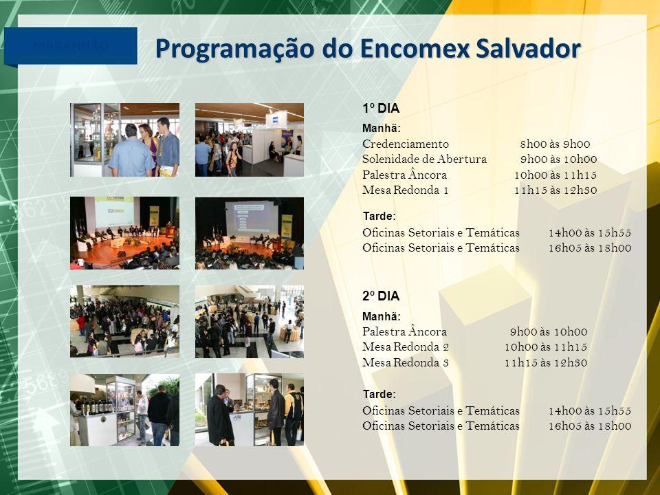Programação do Encomex Salvador