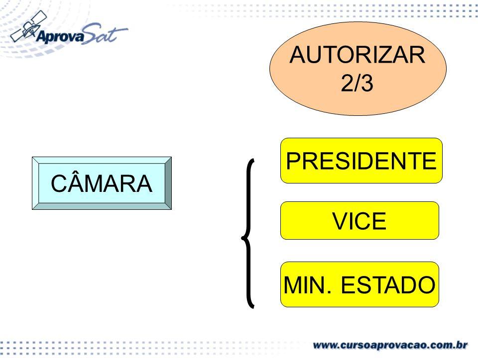 AUTORIZAR 2/3 PRESIDENTE CÂMARA VICE MIN. ESTADO