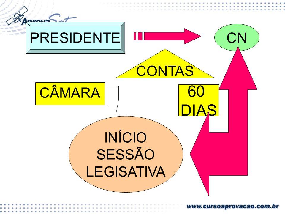 PRESIDENTE CN CONTAS CÂMARA 60 DIAS INÍCIO SESSÃO LEGISATIVA
