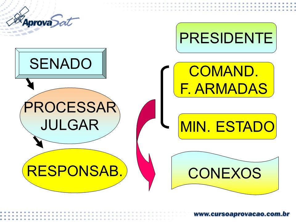 PRESIDENTE SENADO COMAND. F. ARMADAS PROCESSAR JULGAR MIN. ESTADO RESPONSAB. CONEXOS