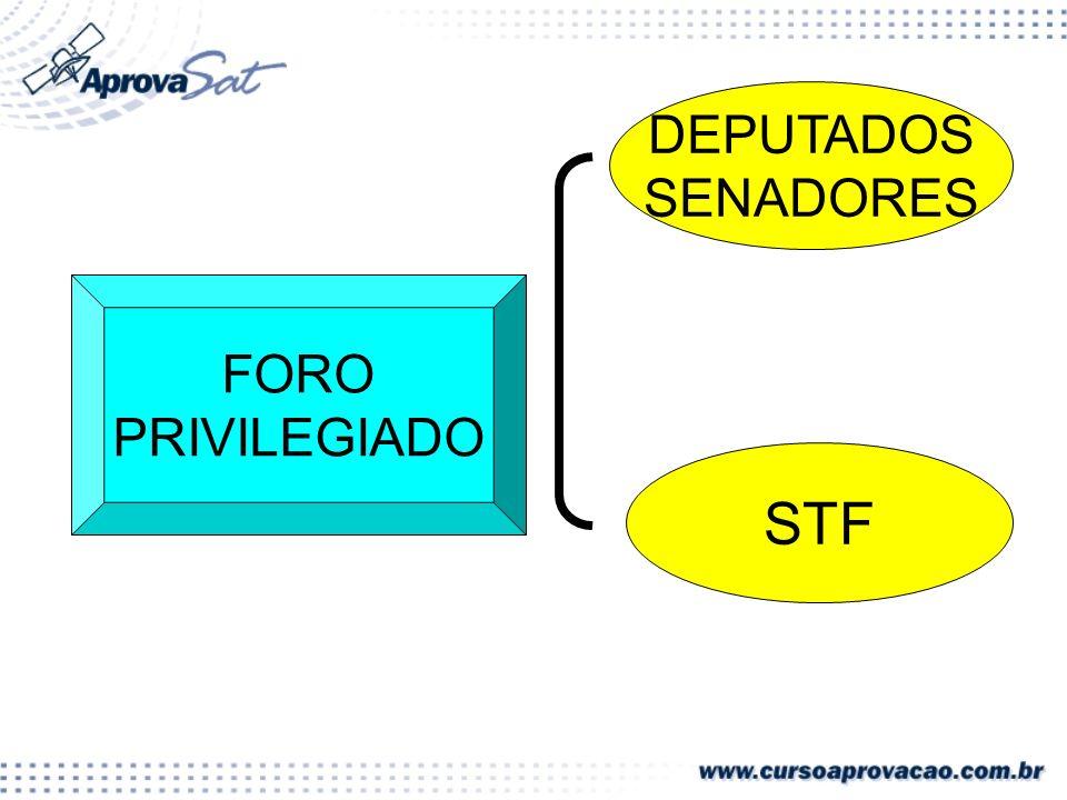 DEPUTADOS SENADORES FORO PRIVILEGIADO STF