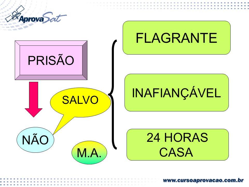 FLAGRANTE PRISÃO INAFIANÇÁVEL SALVO NÃO 24 HORAS CASA M.A.