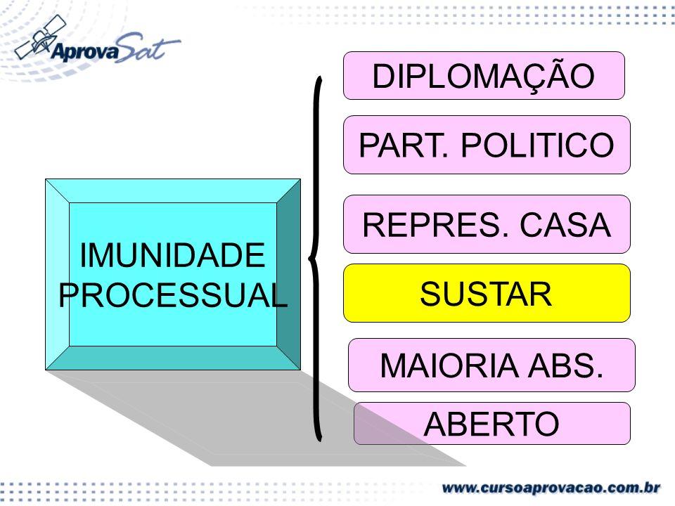 DIPLOMAÇÃO PART. POLITICO IMUNIDADE PROCESSUAL REPRES. CASA SUSTAR MAIORIA ABS. ABERTO
