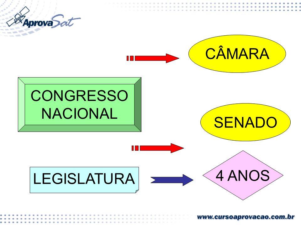 CÂMARA CONGRESSO NACIONAL SENADO 4 ANOS LEGISLATURA