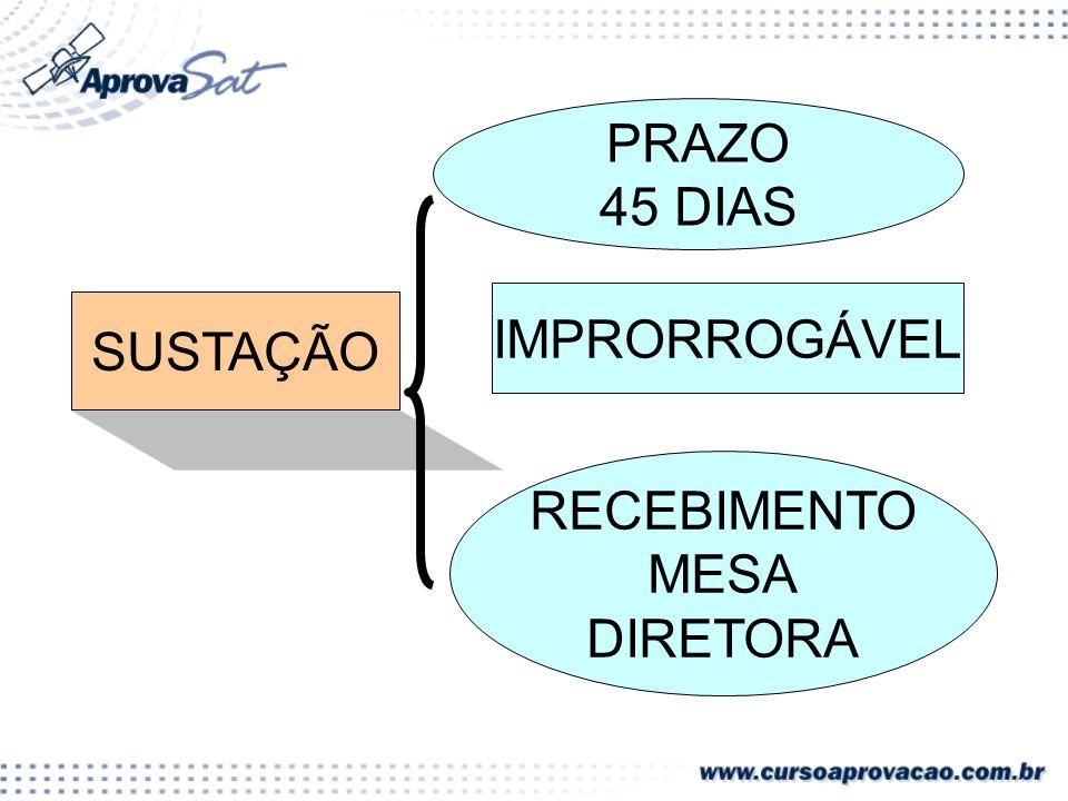 PRAZO 45 DIAS IMPRORROGÁVEL SUSTAÇÃO RECEBIMENTO MESA DIRETORA