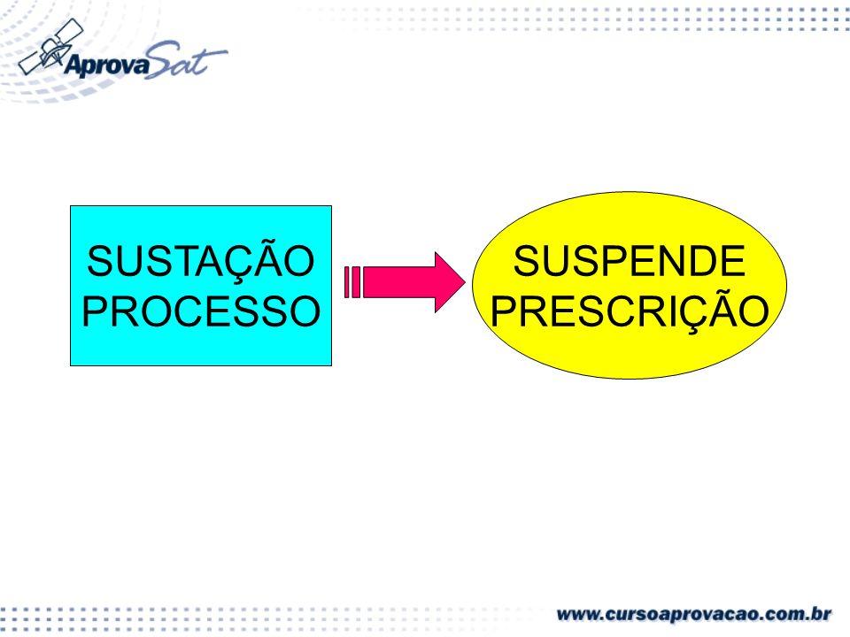 SUSPENDE PRESCRIÇÃO SUSTAÇÃO PROCESSO
