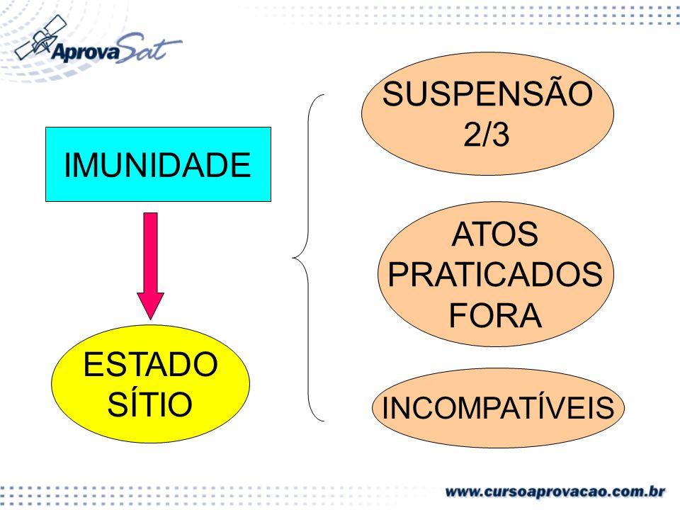 SUSPENSÃO 2/3 IMUNIDADE ATOS PRATICADOS FORA ESTADO SÍTIO