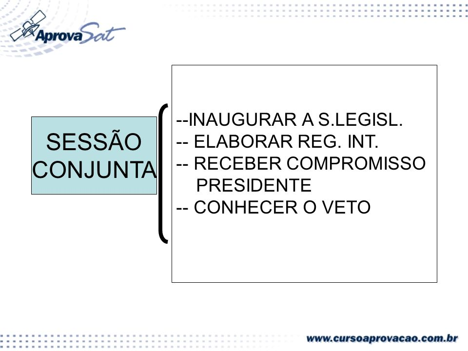 SESSÃO CONJUNTA -INAUGURAR A S.LEGISL. - ELABORAR REG. INT.