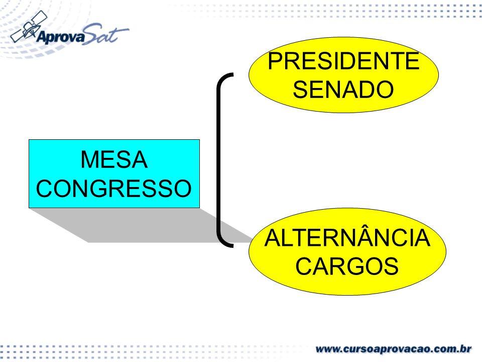 PRESIDENTE SENADO MESA CONGRESSO ALTERNÂNCIA CARGOS