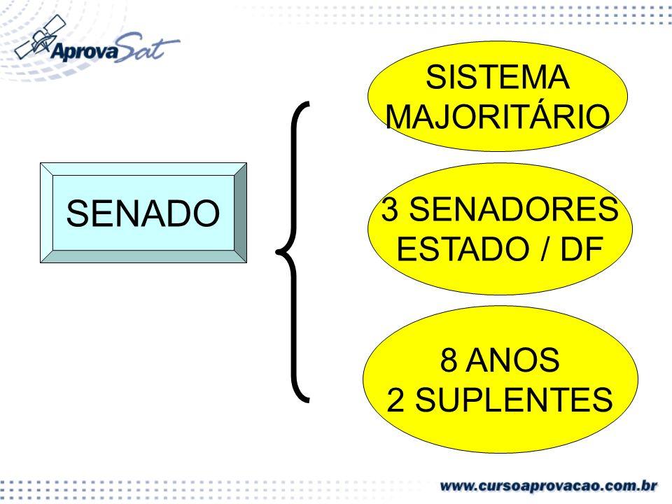 SISTEMA MAJORITÁRIO SENADO 3 SENADORES ESTADO / DF 8 ANOS 2 SUPLENTES