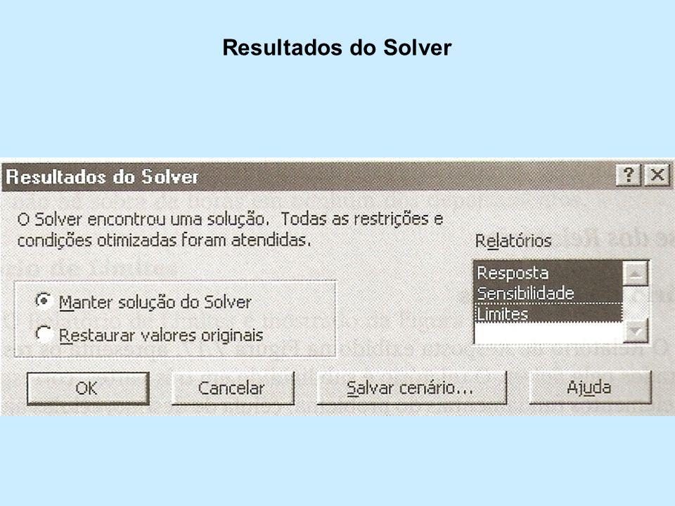 Resultados do Solver