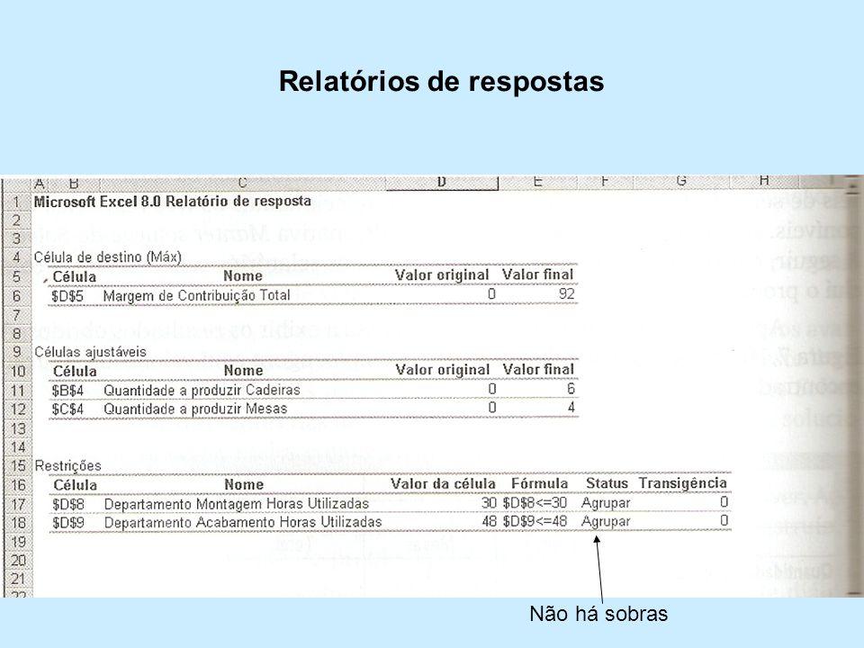 Relatórios de respostas