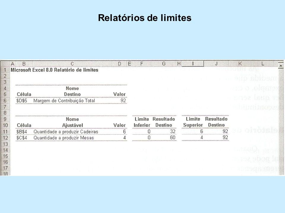 Relatórios de limites