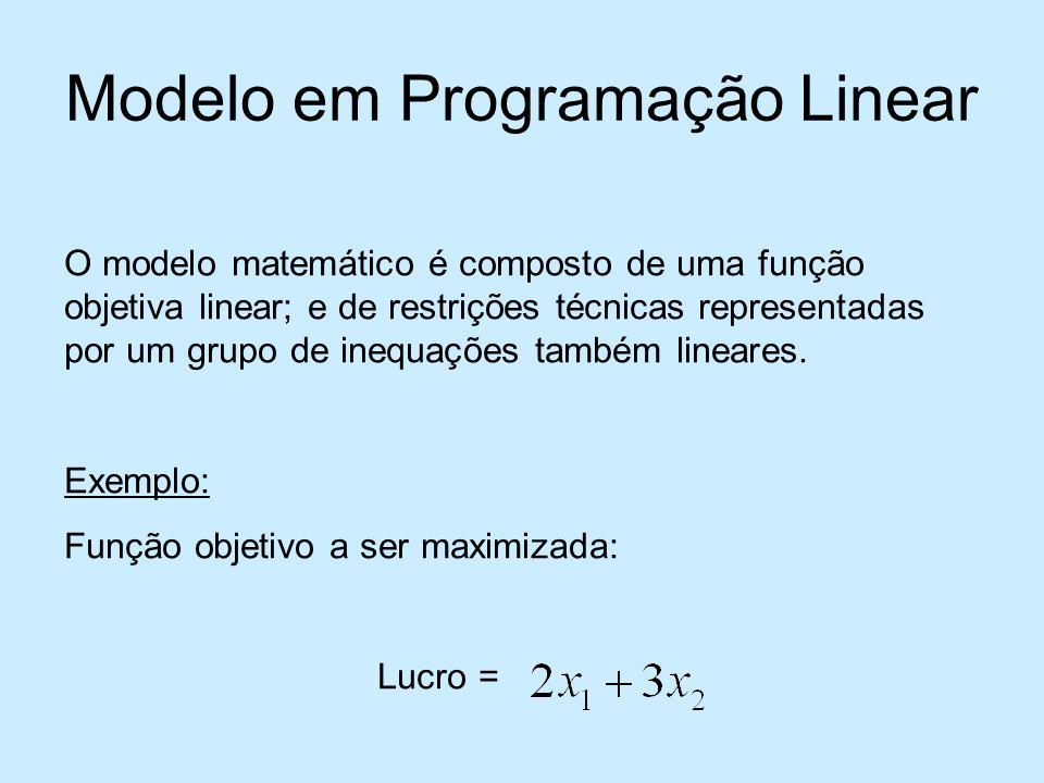 Modelo em Programação Linear