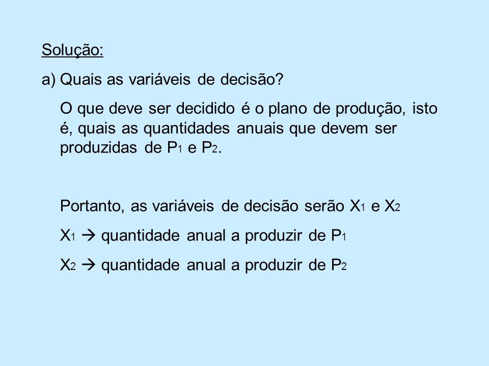 Solução: Quais as variáveis de decisão