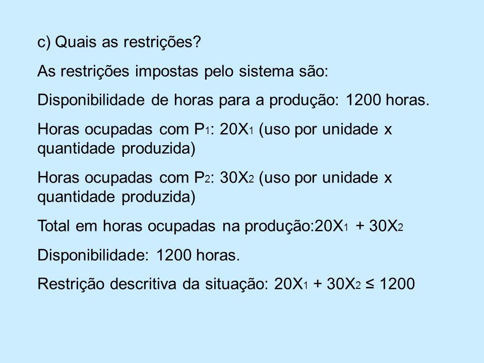 c) Quais as restrições As restrições impostas pelo sistema são: Disponibilidade de horas para a produção: 1200 horas.