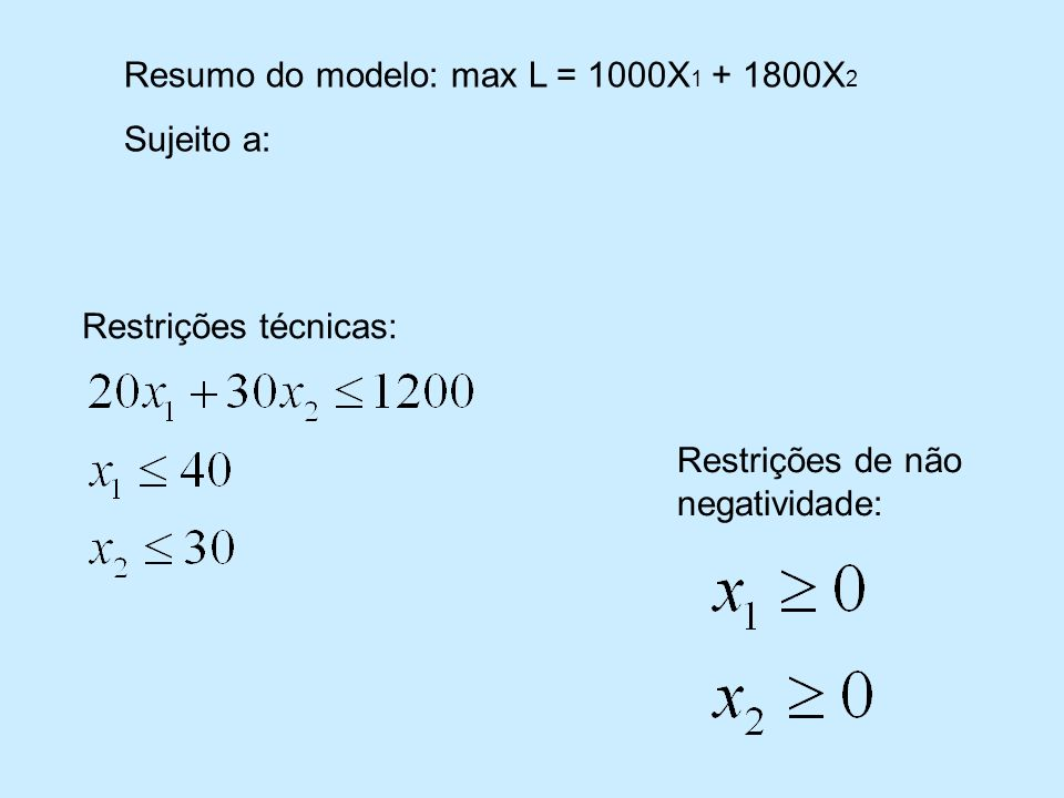 Resumo do modelo: max L = 1000X1 + 1800X2
