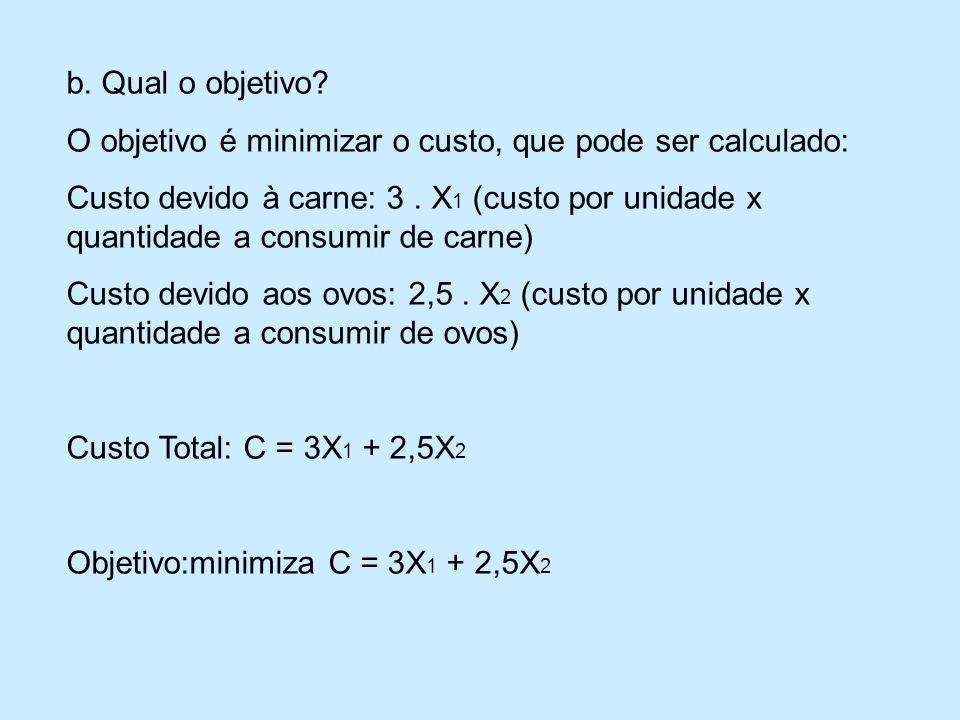 b. Qual o objetivo O objetivo é minimizar o custo, que pode ser calculado:
