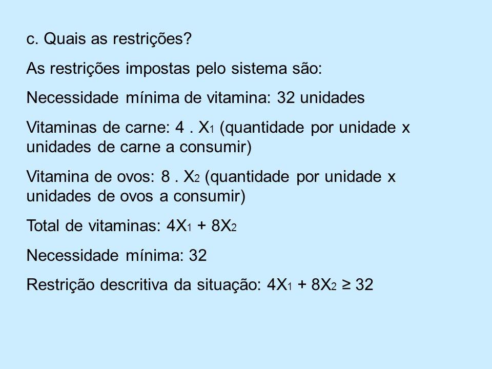 c. Quais as restrições As restrições impostas pelo sistema são: Necessidade mínima de vitamina: 32 unidades.