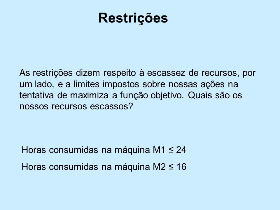 Restrições