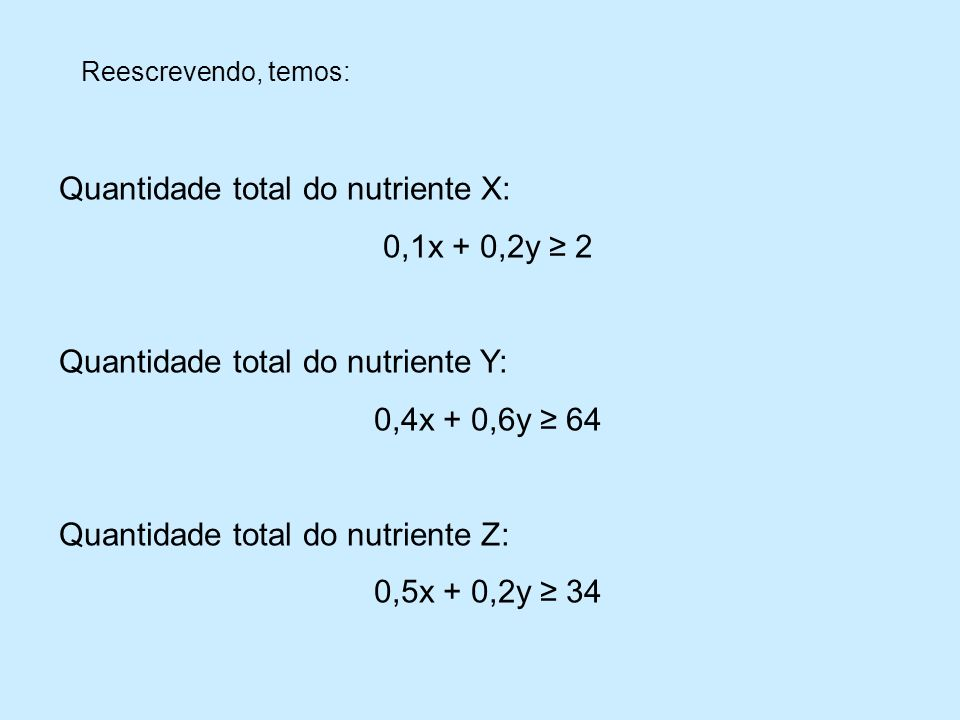 Quantidade total do nutriente X: 0,1x + 0,2y ≥ 2