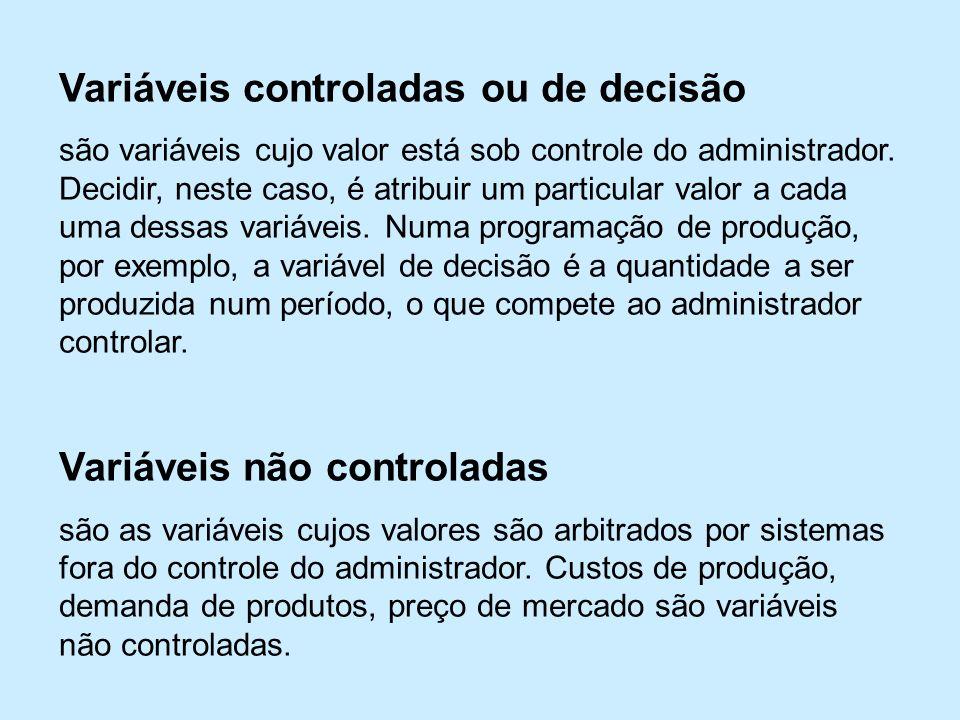 Variáveis controladas ou de decisão