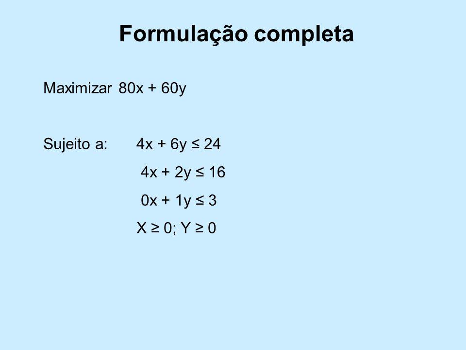 Formulação completa Maximizar 80x + 60y Sujeito a: 4x + 6y ≤ 24