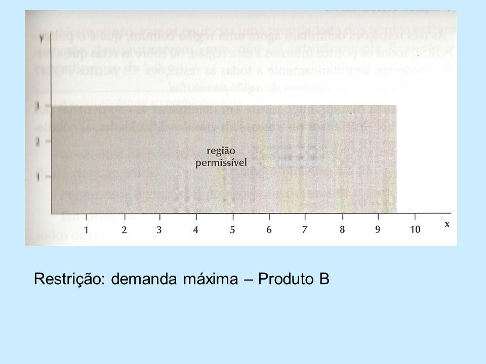 Restrição: demanda máxima – Produto B