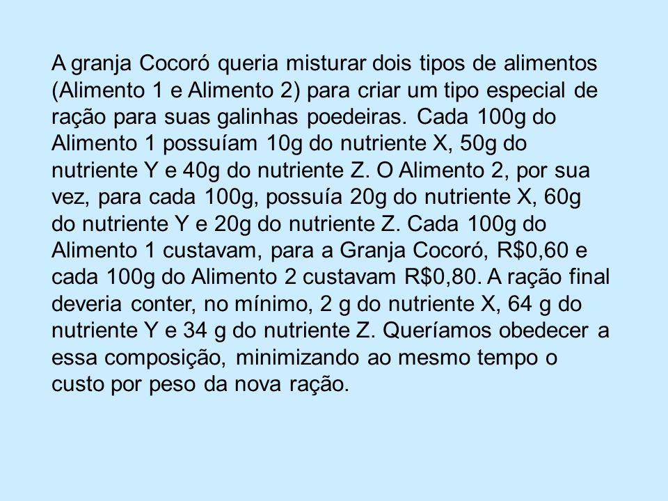 A granja Cocoró queria misturar dois tipos de alimentos (Alimento 1 e Alimento 2) para criar um tipo especial de ração para suas galinhas poedeiras.