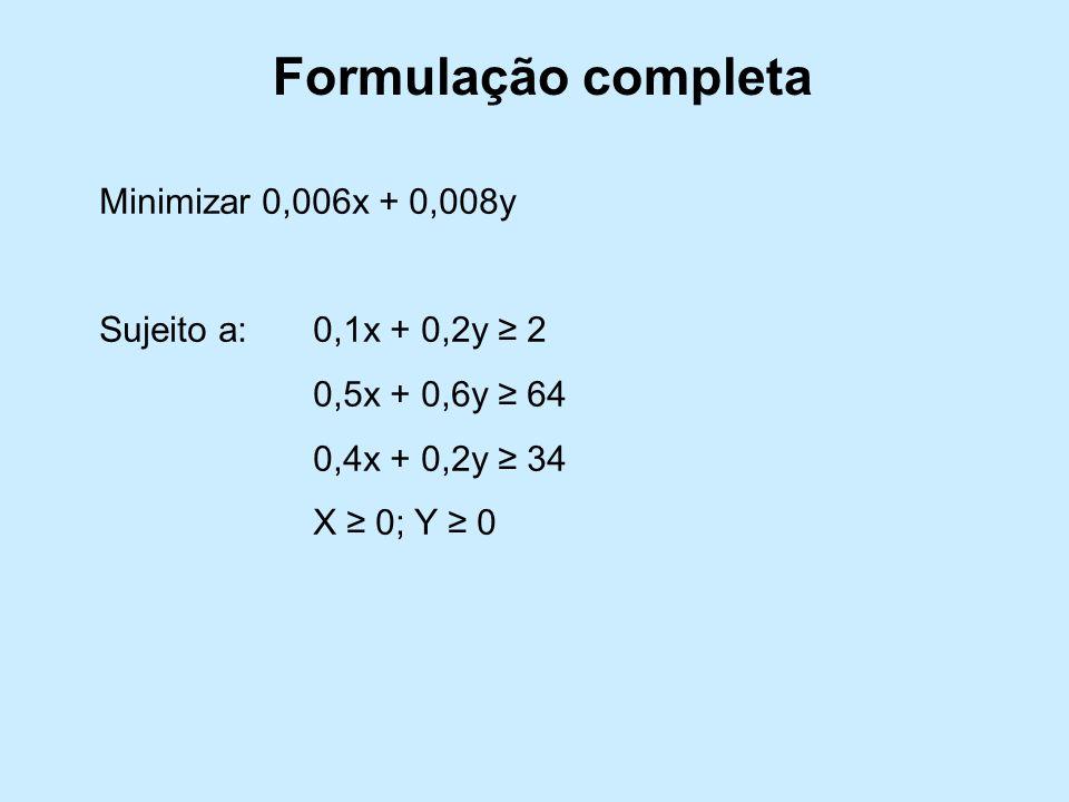 Formulação completa Minimizar 0,006x + 0,008y