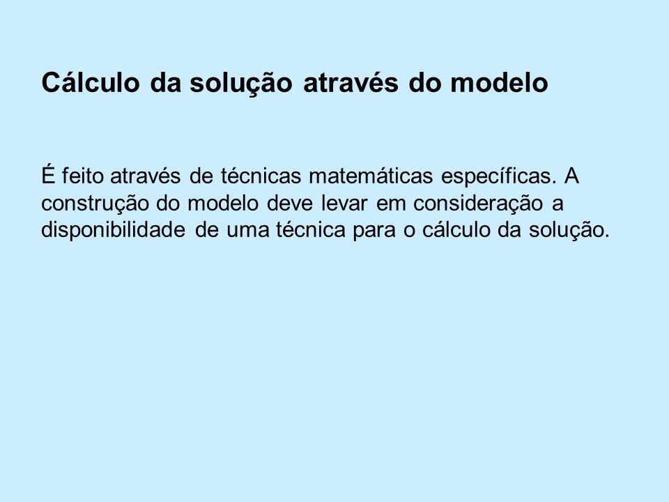 Cálculo da solução através do modelo