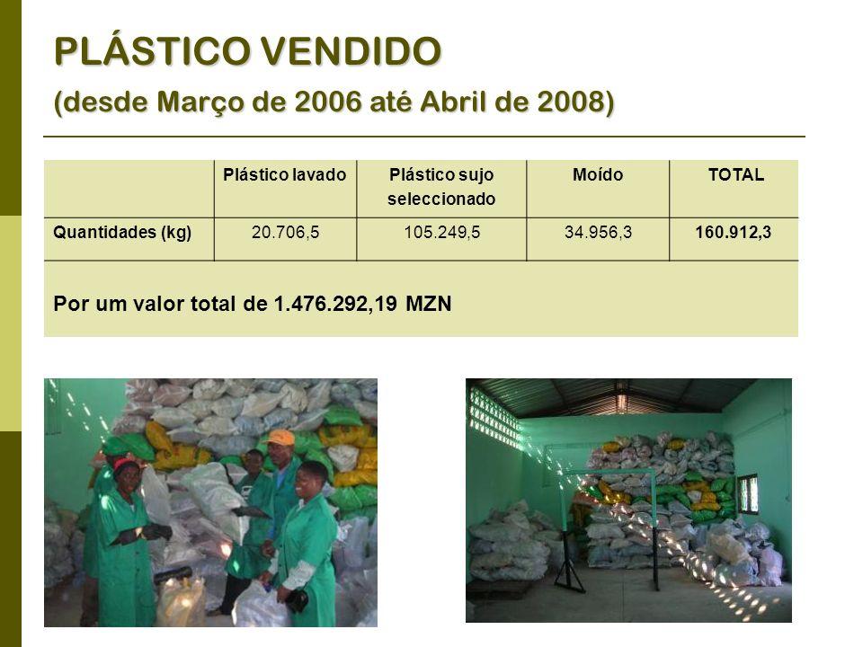 PLÁSTICO VENDIDO (desde Março de 2006 até Abril de 2008)