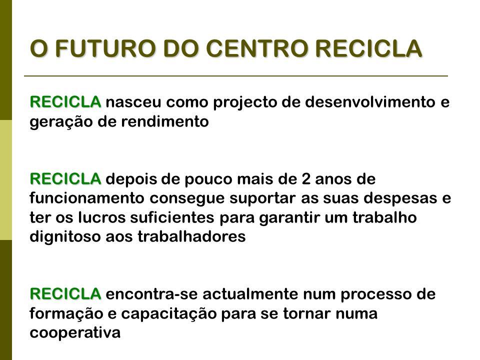 O FUTURO DO CENTRO RECICLA