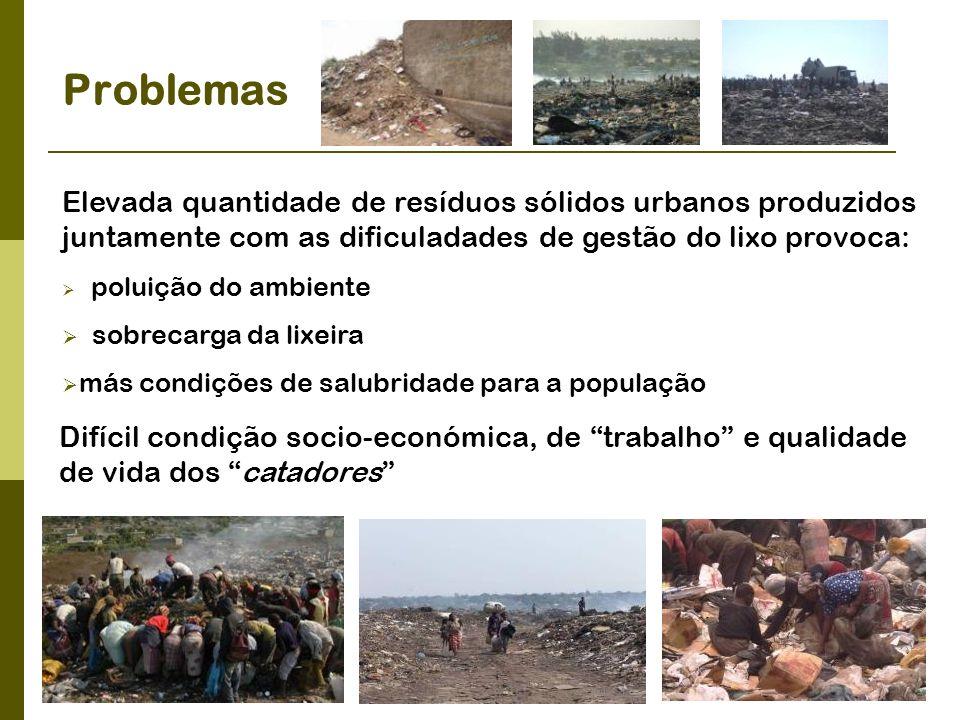 Problemas Elevada quantidade de resíduos sólidos urbanos produzidos juntamente com as dificuladades de gestão do lixo provoca: