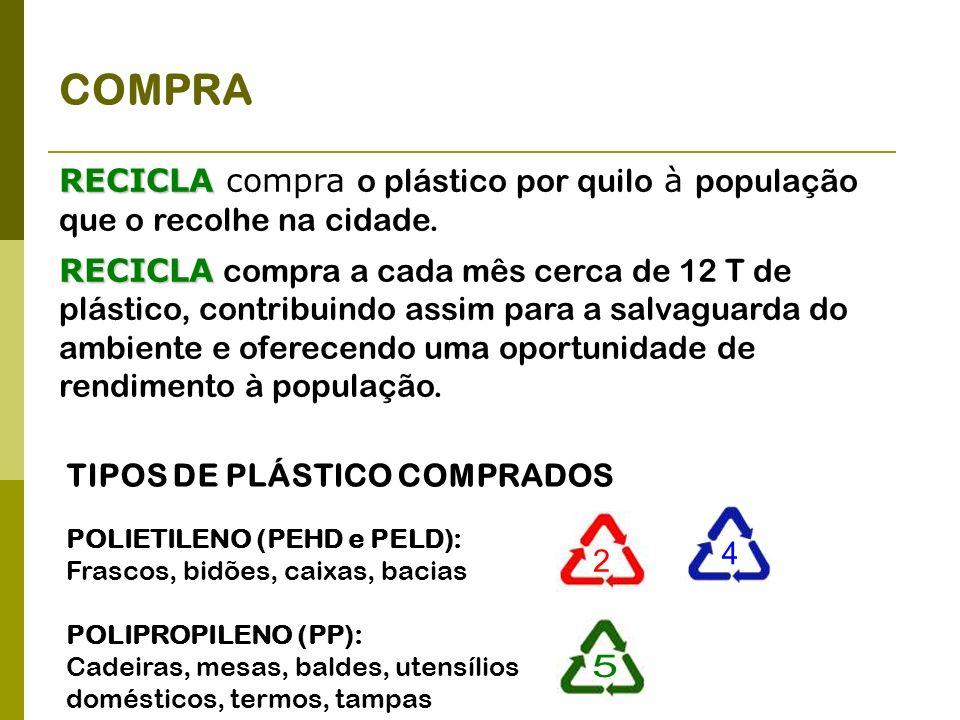 COMPRA RECICLA compra o plástico por quilo à população que o recolhe na cidade.