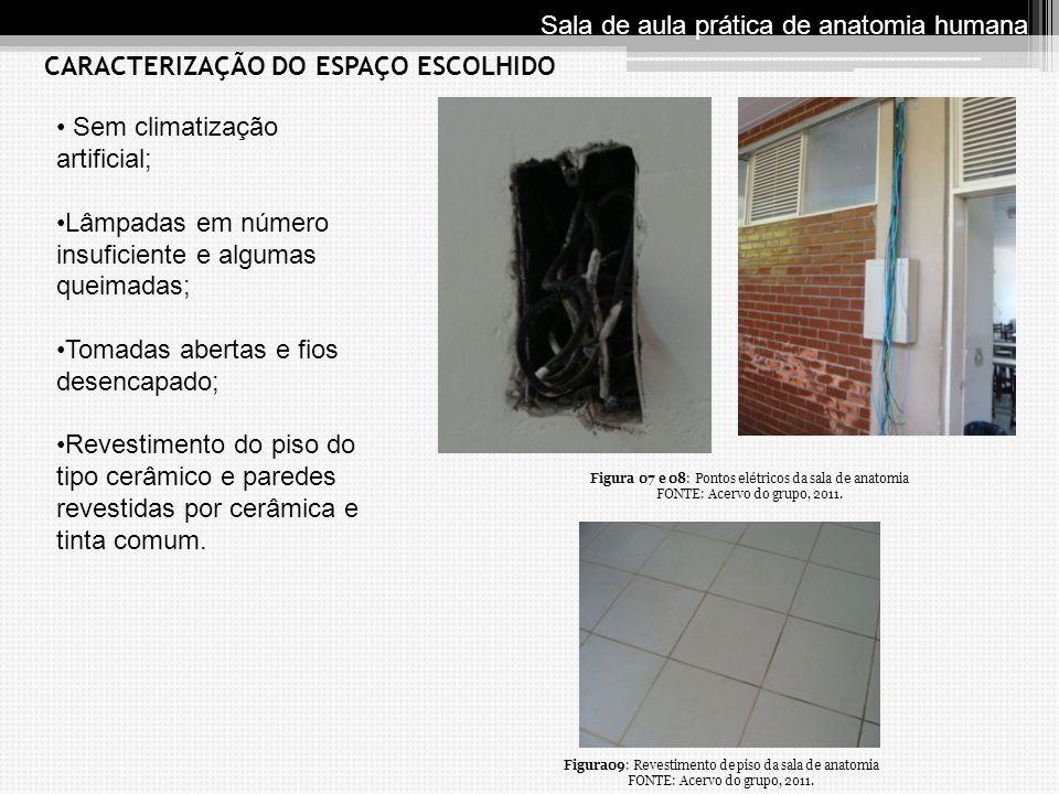 CARACTERIZAÇÃO DO ESPAÇO ESCOLHIDO