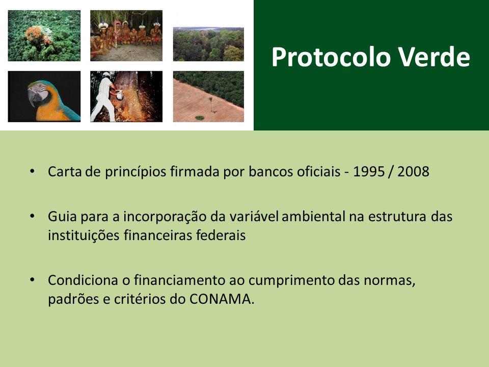 Protocolo Verde Carta de princípios firmada por bancos oficiais - 1995 / 2008.