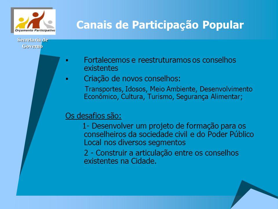 Canais de Participação Popular