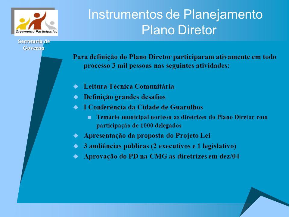 Instrumentos de Planejamento Plano Diretor
