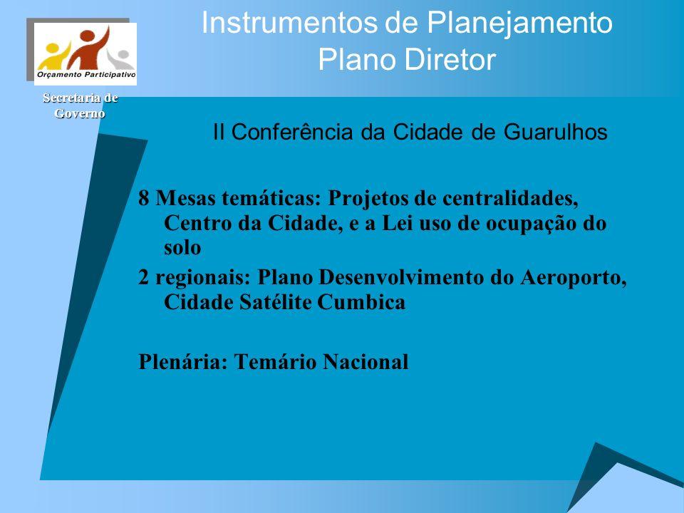 II Conferência da Cidade de Guarulhos