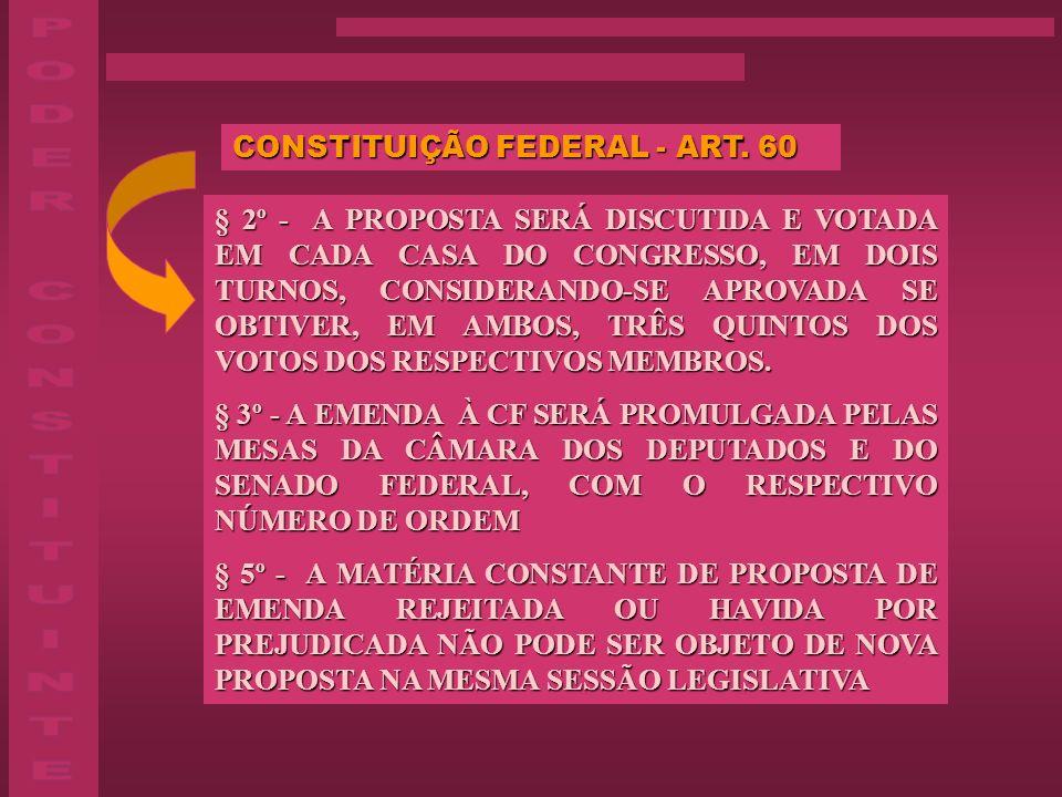 PODER CONSTITUINTE CONSTITUIÇÃO FEDERAL - ART. 60