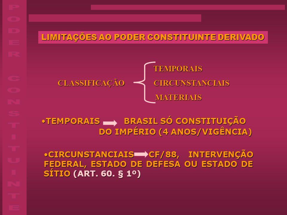 PODER CONSTITUINTE LIMITAÇÕES AO PODER CONSTITUINTE DERIVADO TEMPORAIS