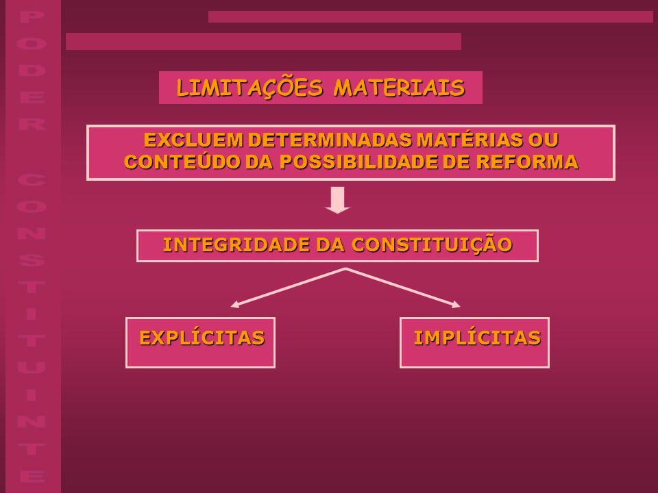 INTEGRIDADE DA CONSTITUIÇÃO